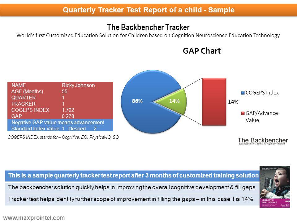 The Backbencher Tracker
