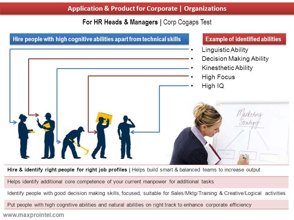 Application & Product for Corporate | Organizations