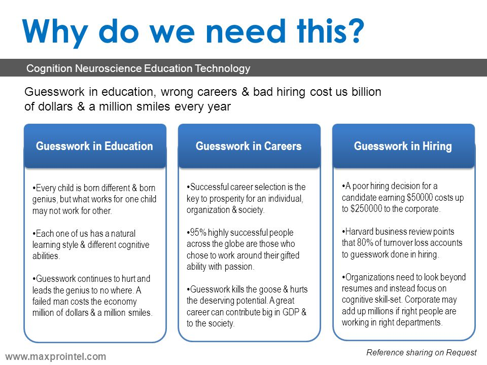 Guesswork in Education