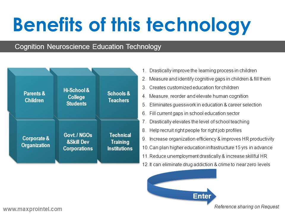 Benefits of this technology