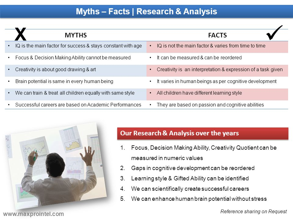 Myths – Facts | Research & Analysis