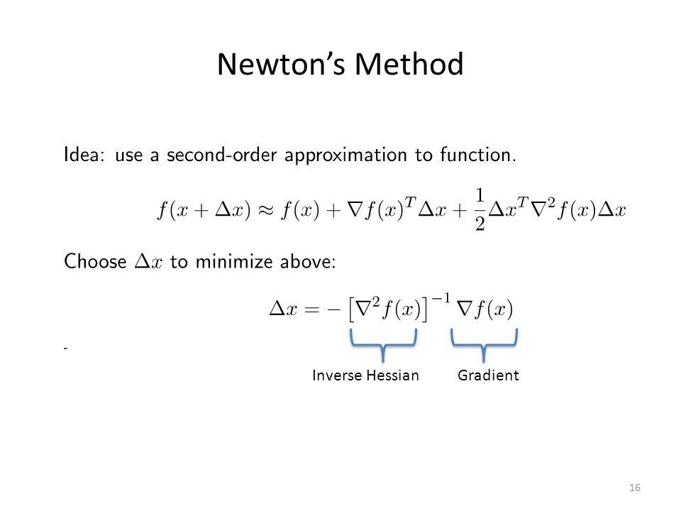 Newton's Method Inverse Hessian Gradient