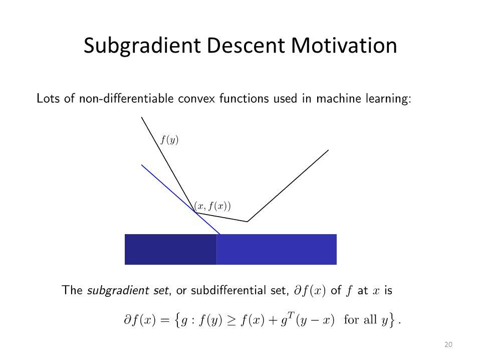 Subgradient Descent Motivation