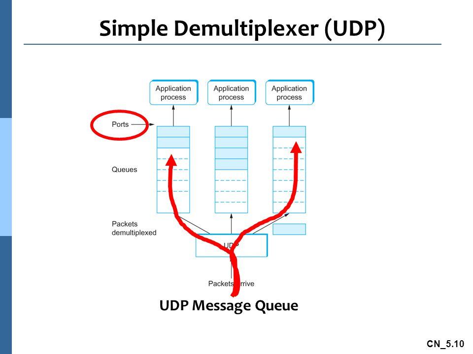 Simple Demultiplexer (UDP)