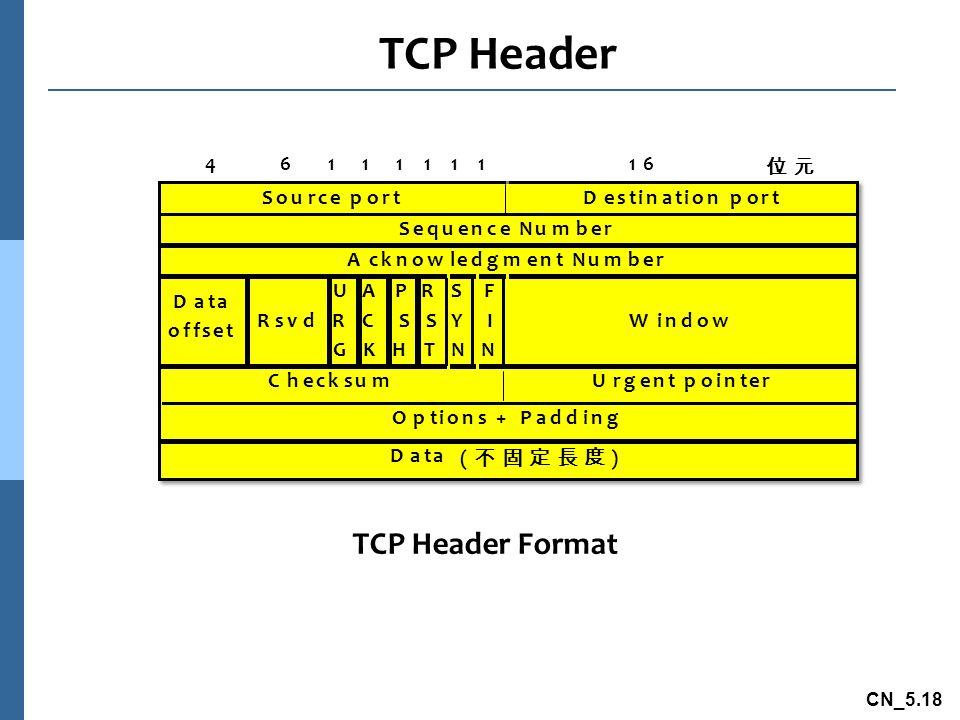 TCP Header TCP Header Format 4 6 1 1 1 1 1 1 1 6 位 元 S o u r c e p o r