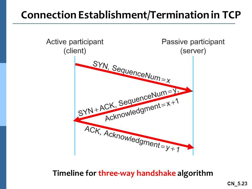 Connection Establishment/Termination in TCP