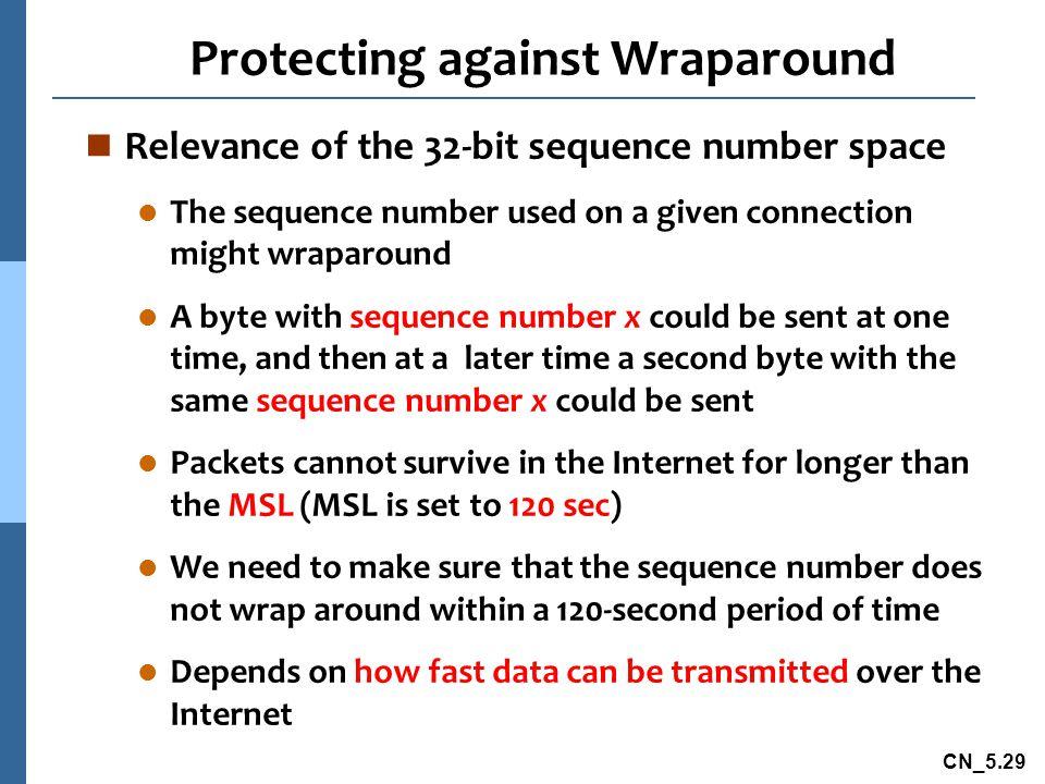 Protecting against Wraparound