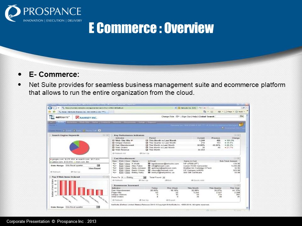 E Commerce : Overview E- Commerce: