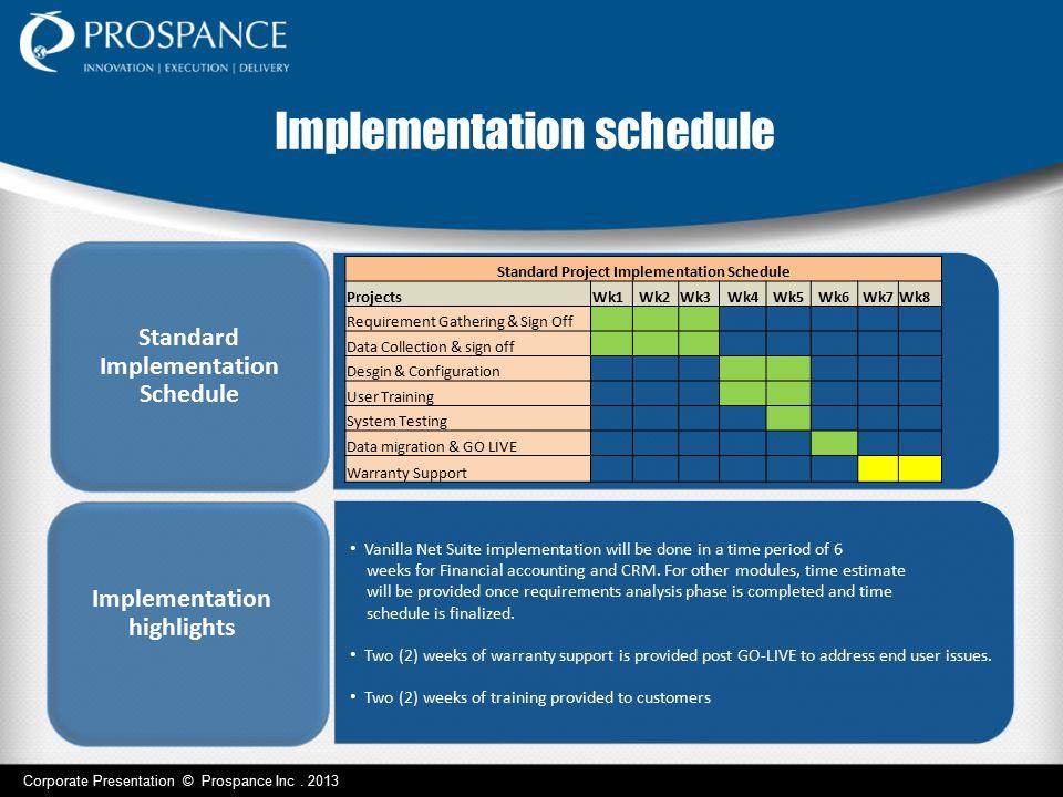 Standard Implementation Schedule