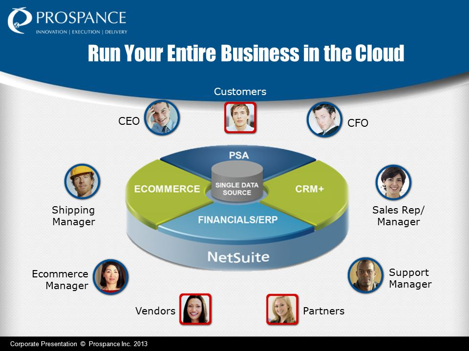 Run Your Entire Business in the Cloud