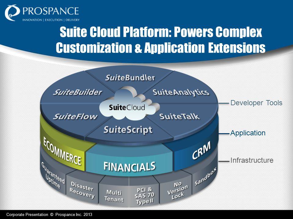 Suite Cloud Platform: Powers Complex Customization & Application Extensions