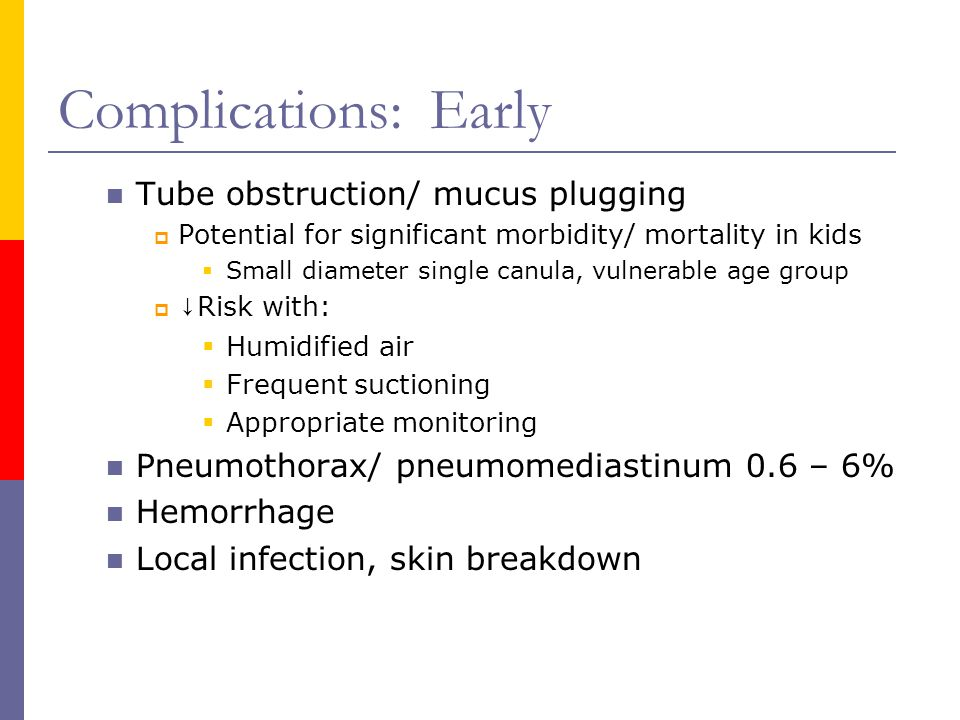 Complications: Early Tube obstruction/ mucus plugging