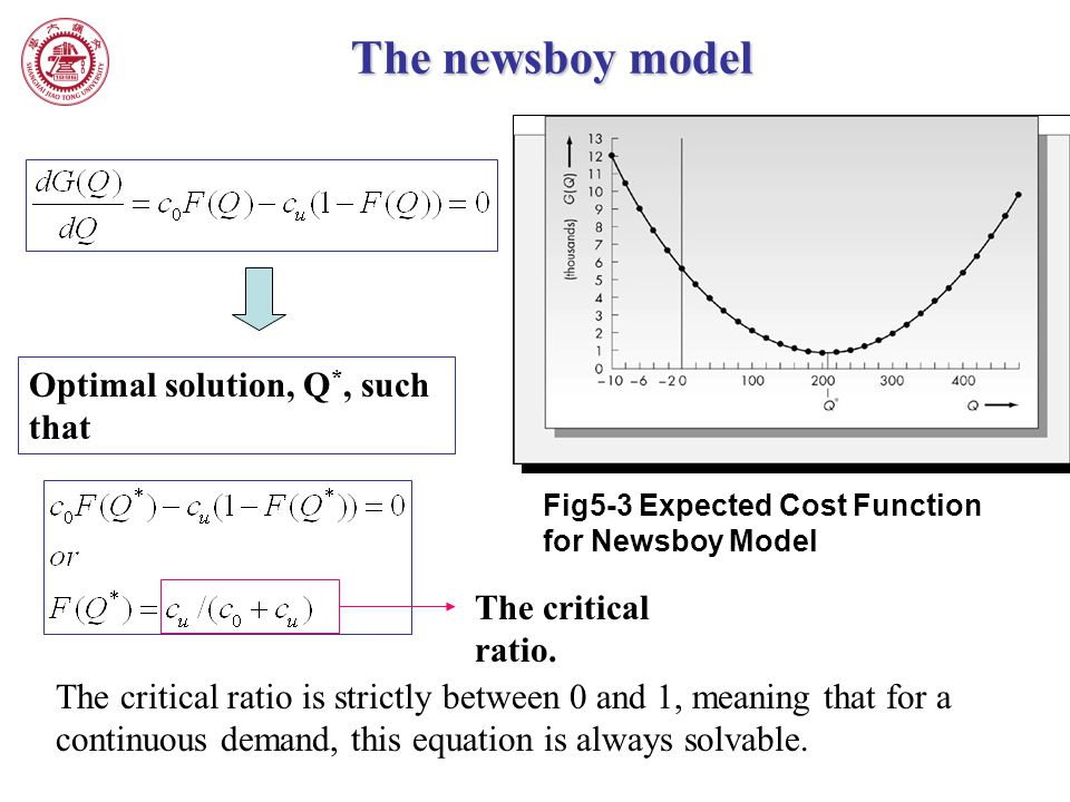 The newsboy model Optimal solution, Q*, such that The critical ratio.