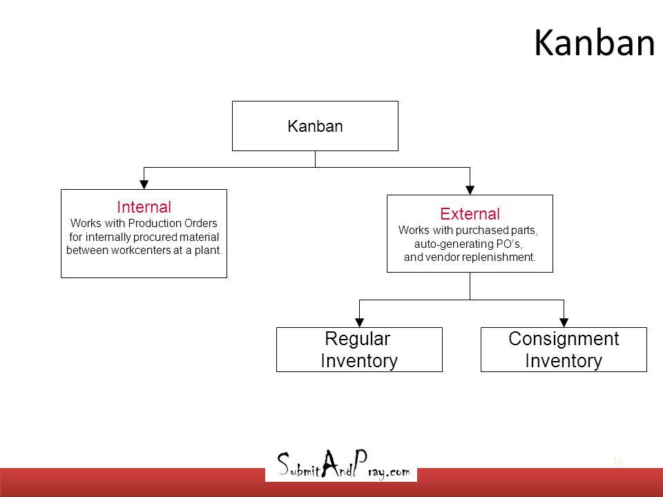 Kanban Regular Inventory Consignment Inventory Kanban Internal