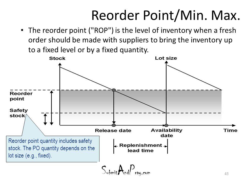 Reorder Point/Min. Max.