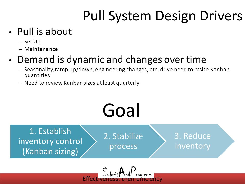 Pull System Design Drivers