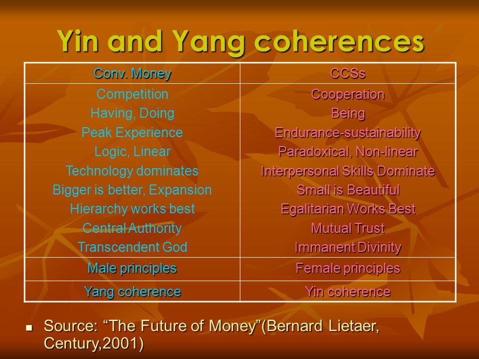 Yin and Yang coherences