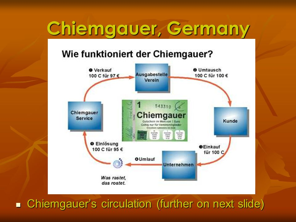 Chiemgauer, Germany Chiemgauer's circulation (further on next slide)