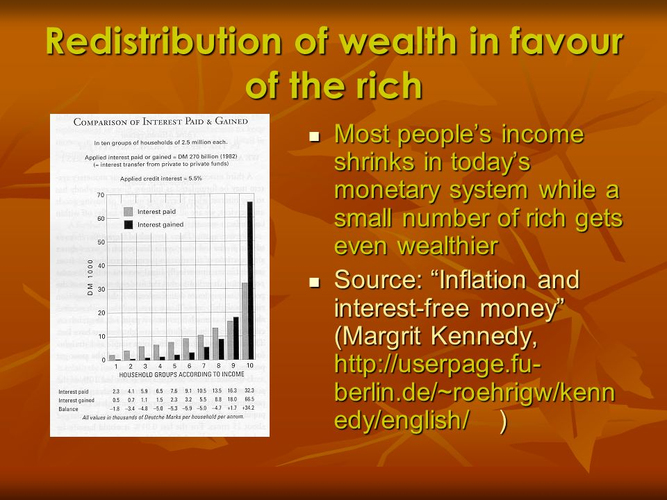 Redistribution of wealth in favour of the rich