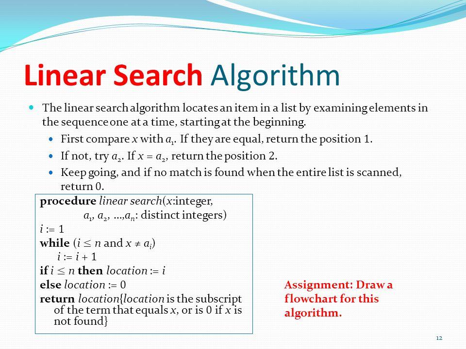 Linear Search Algorithm