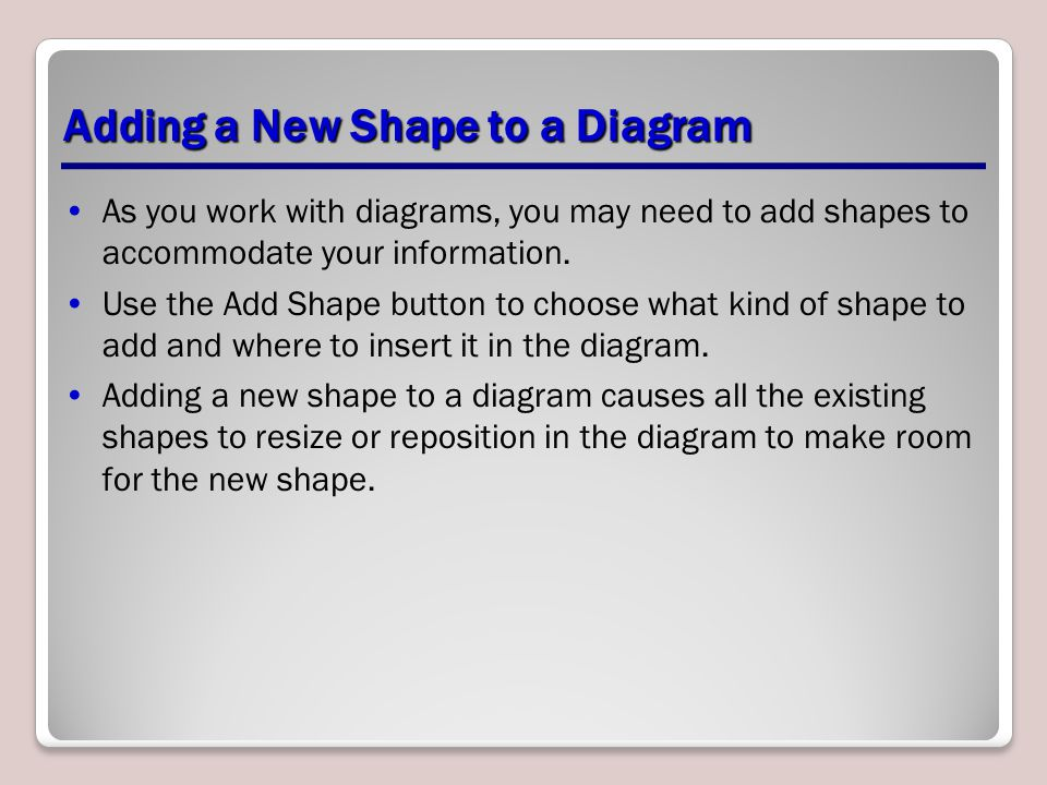 Adding a New Shape to a Diagram
