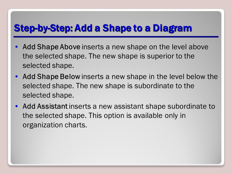 Step-by-Step: Add a Shape to a Diagram