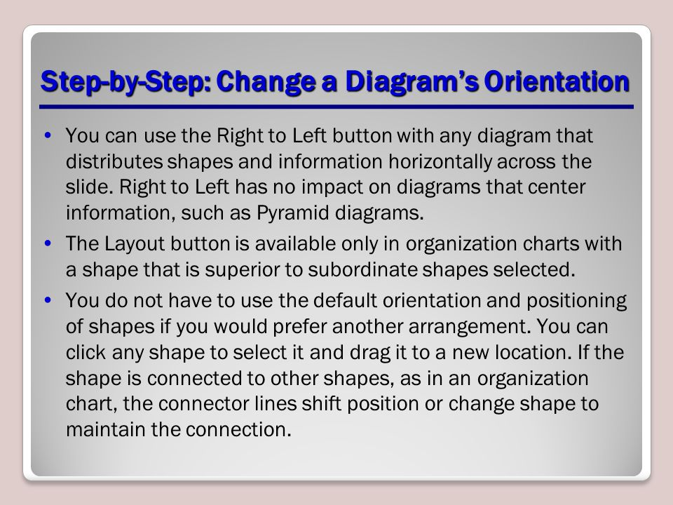 Step-by-Step: Change a Diagram's Orientation
