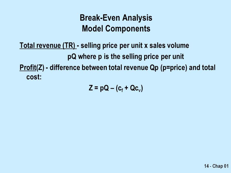 Break-Even Analysis Model Components