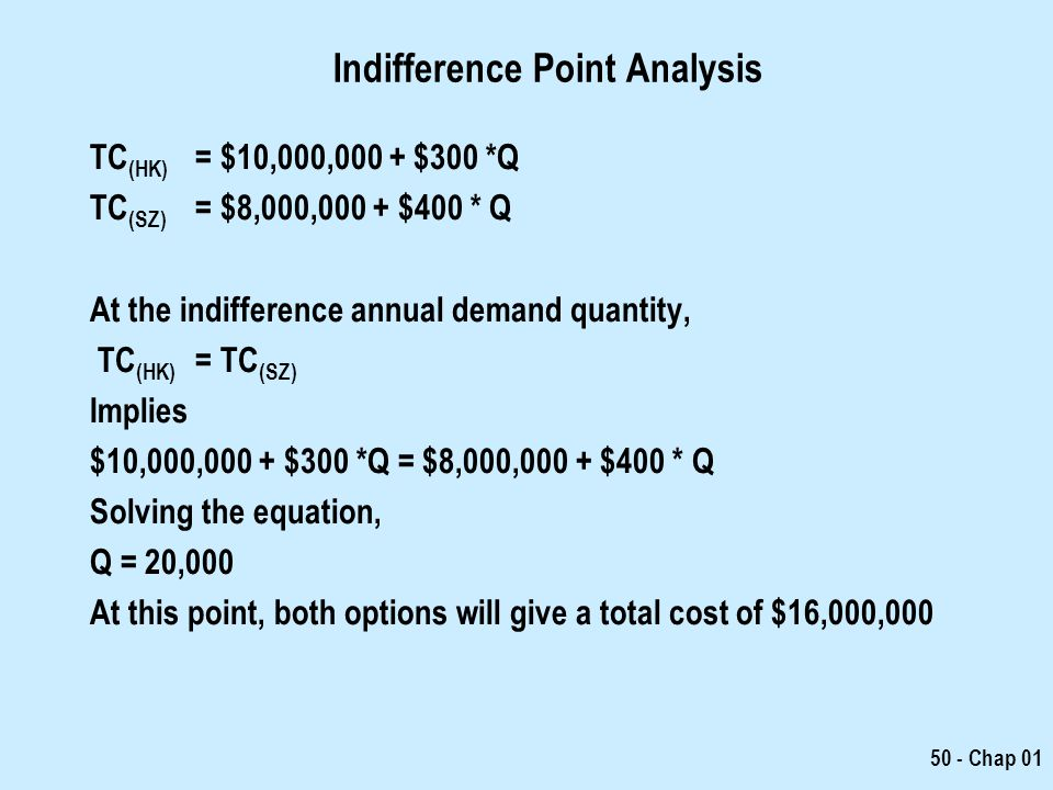 Indifference Point Analysis