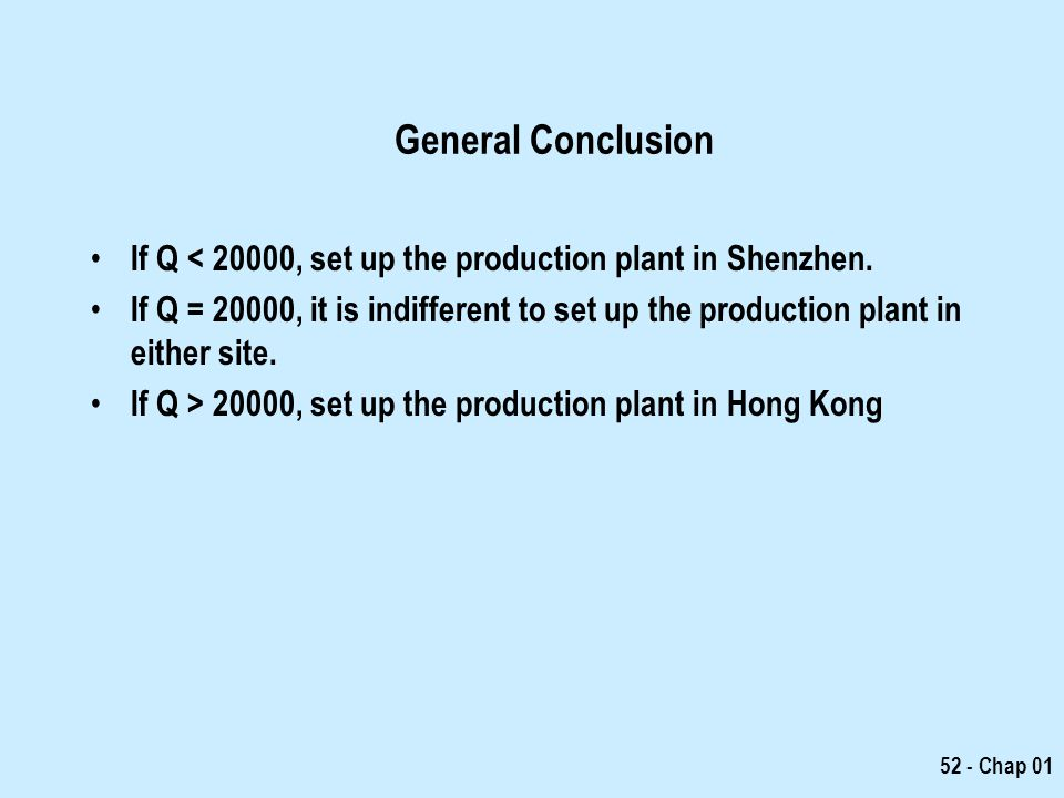 General Conclusion If Q < 20000, set up the production plant in Shenzhen.