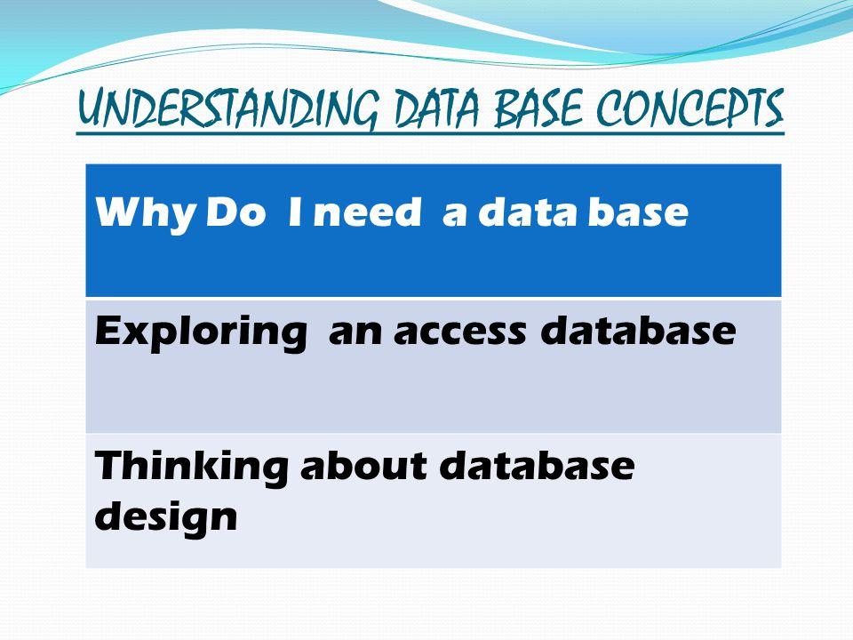 UNDERSTANDING DATA BASE CONCEPTS