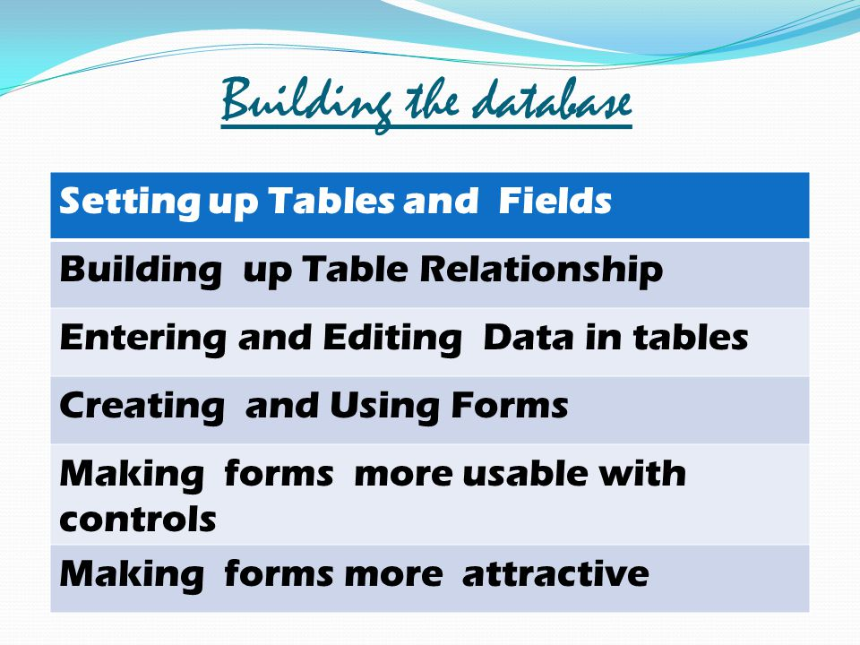 Building the database Setting up Tables and Fields