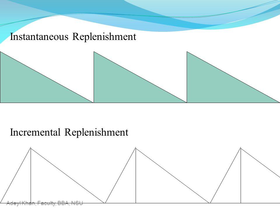 Instantaneous Replenishment