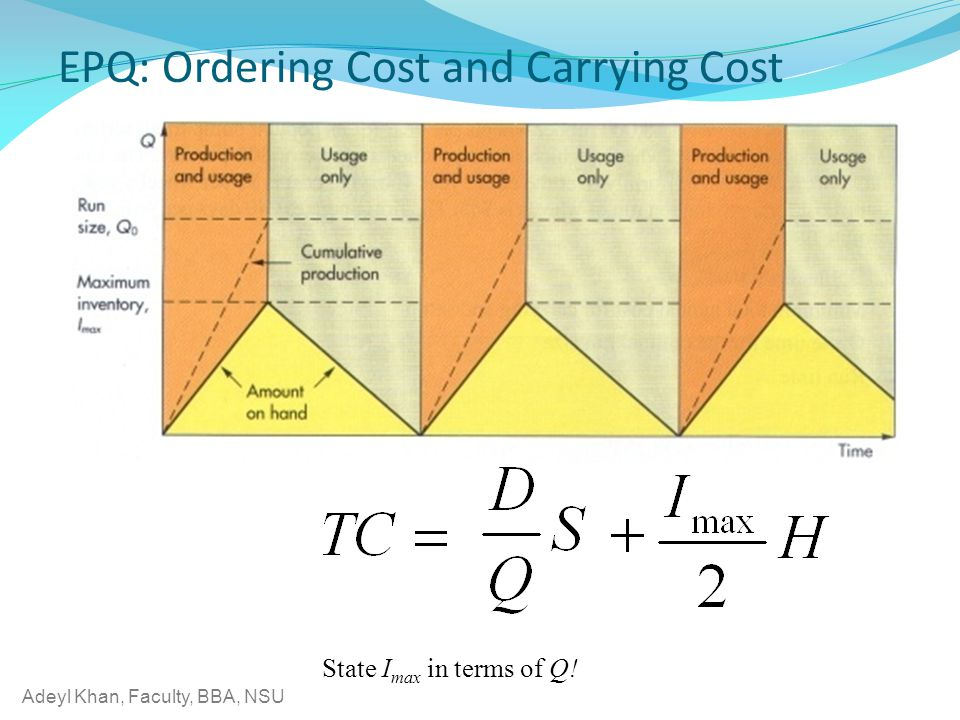 EPQ: Ordering Cost and Carrying Cost