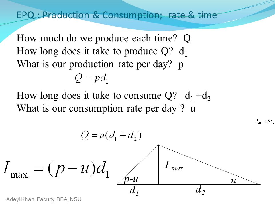 EPQ : Production & Consumption; rate & time