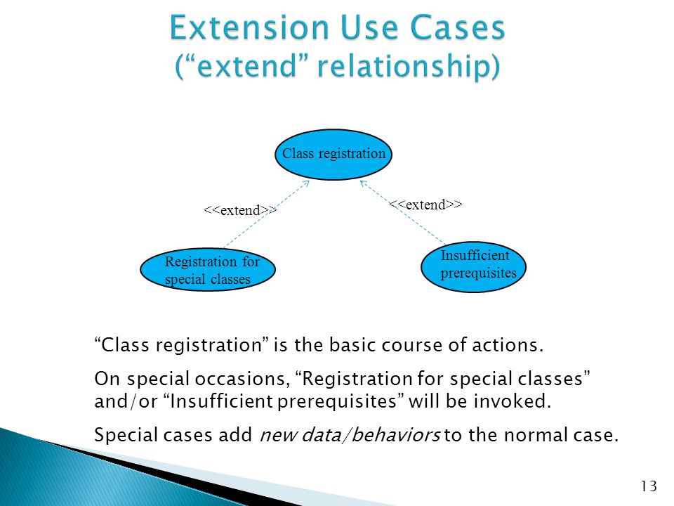 Extension Use Cases ( extend relationship)