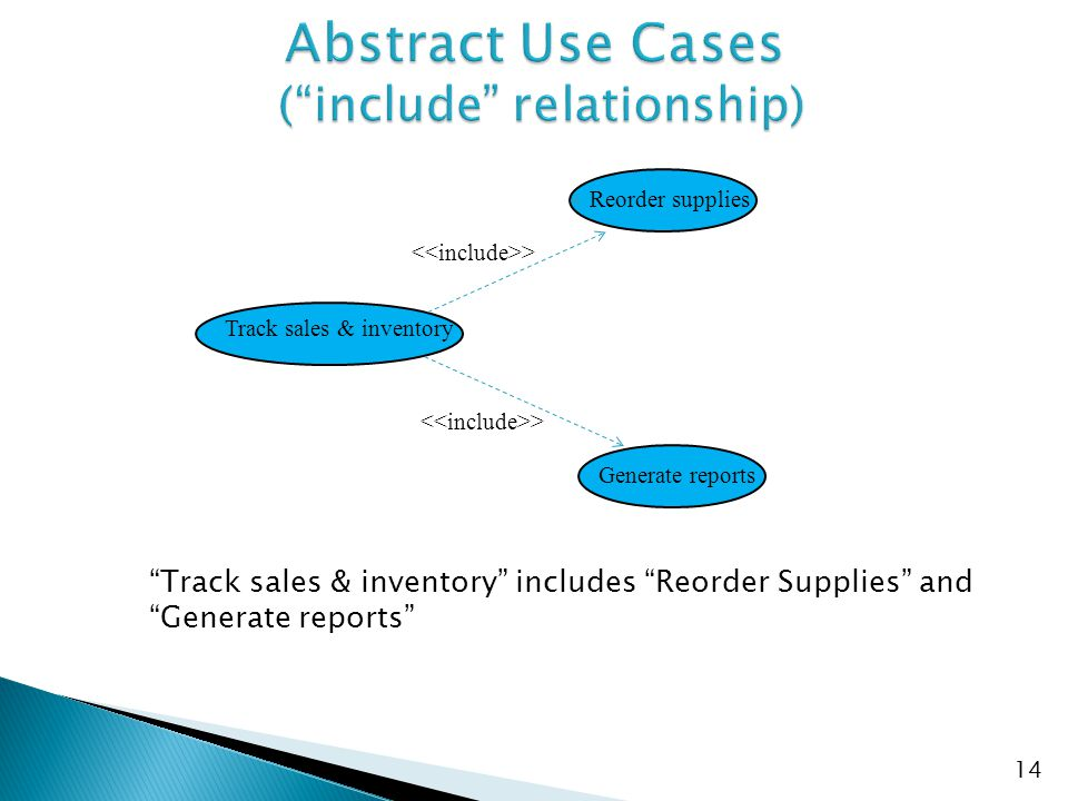 Abstract Use Cases ( include relationship)