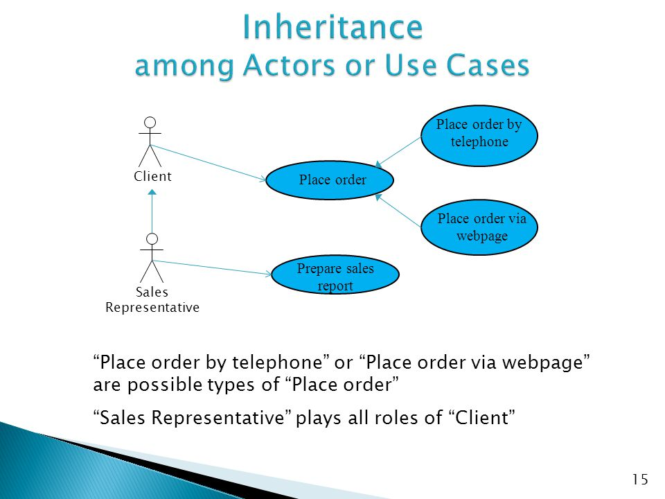 Inheritance among Actors or Use Cases