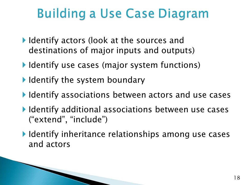 Building a Use Case Diagram