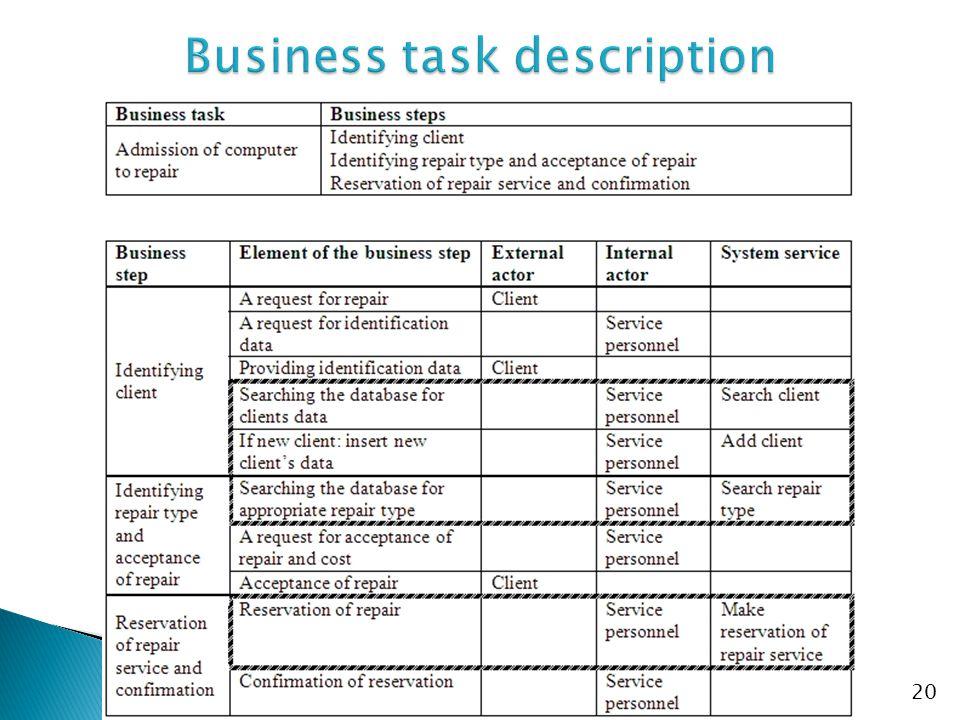 Business task description