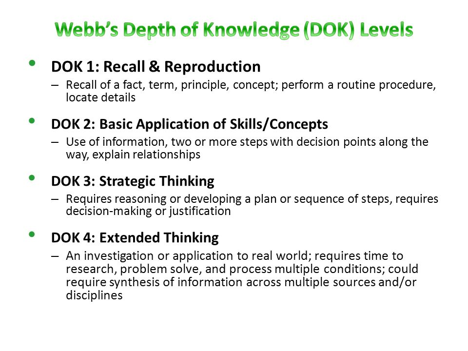Webb's Depth of Knowledge (DOK) Levels