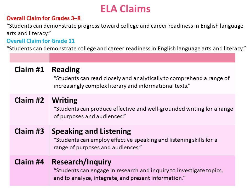 ELA Claims Claim #1 Reading Claim #2 Writing Claim #3