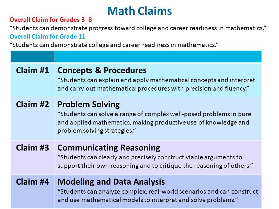 Math Claims Claim #1 Concepts & Procedures Claim #2 Problem Solving