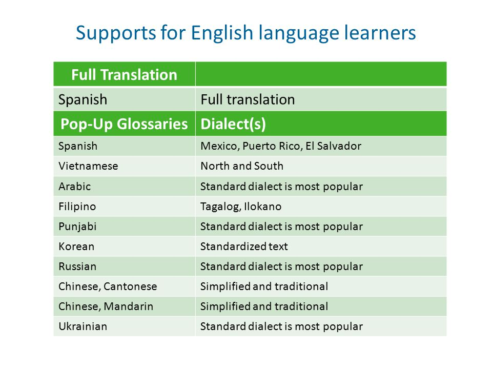 Supports for English language learners