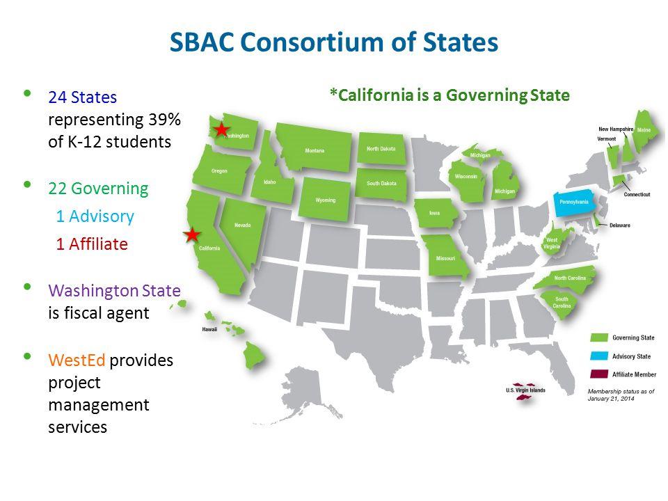 SBAC Consortium of States