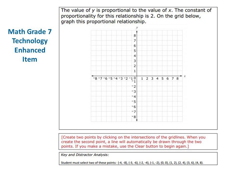 Math Grade 7 Technology Enhanced Item