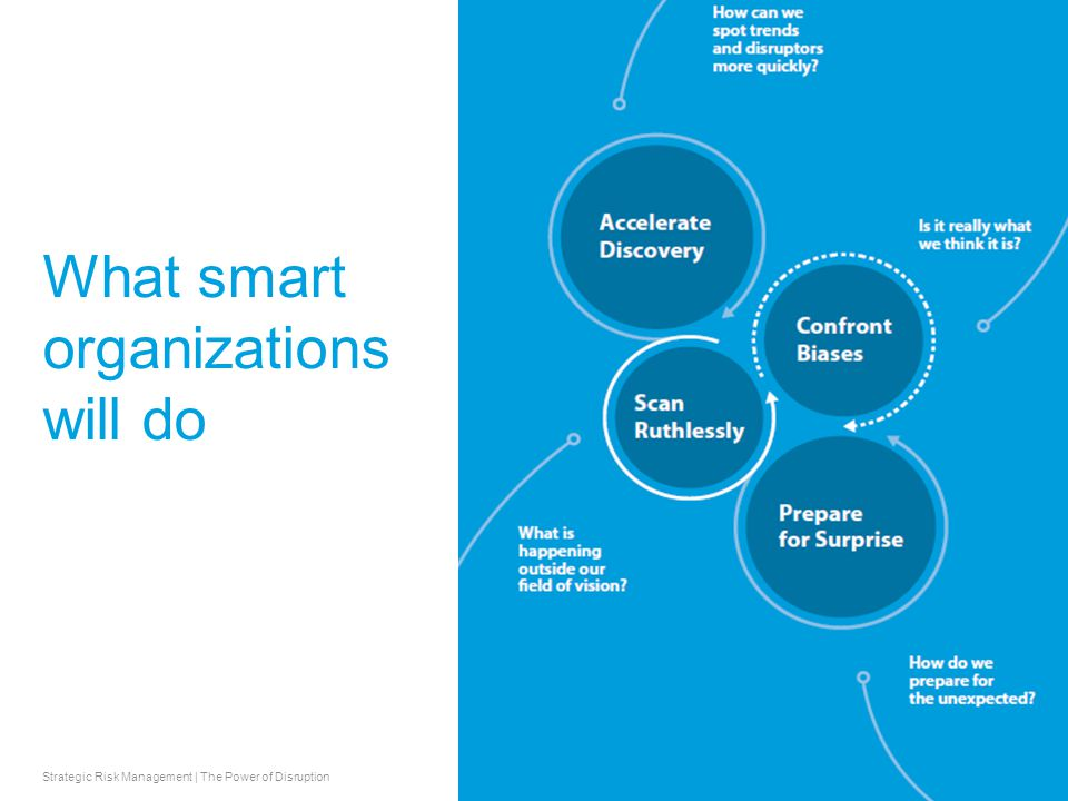 What smart organizations will do