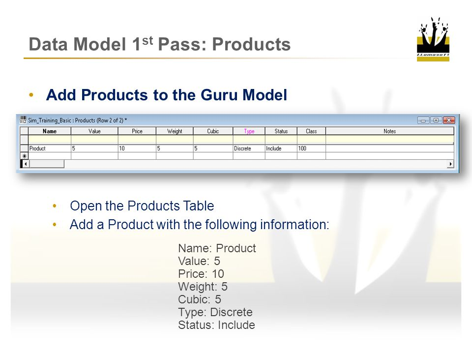 Data Model 1st Pass: Products