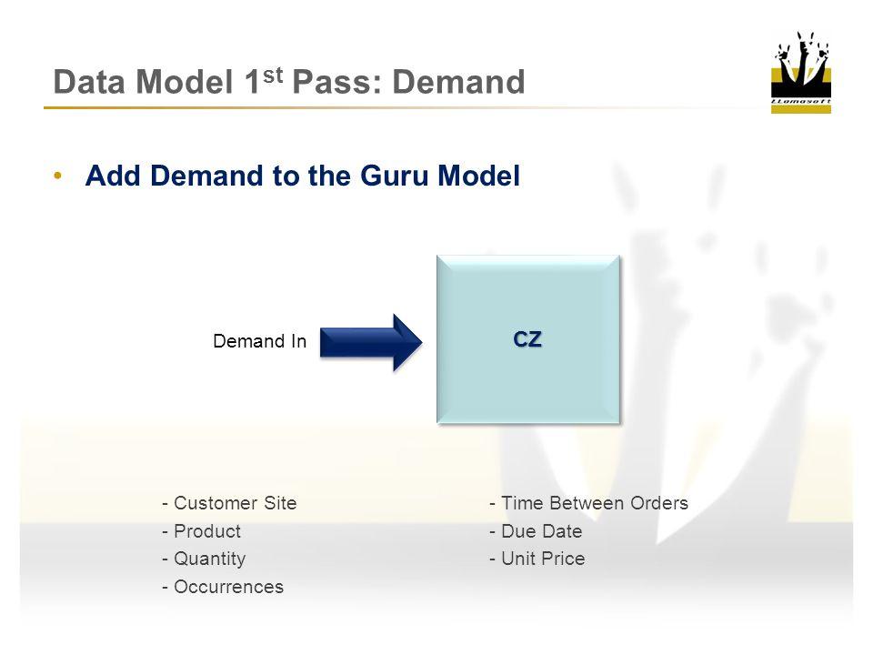Data Model 1st Pass: Demand