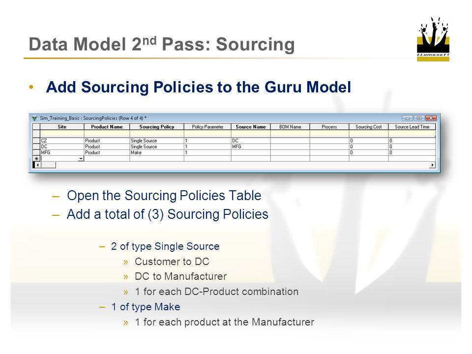 Data Model 2nd Pass: Sourcing